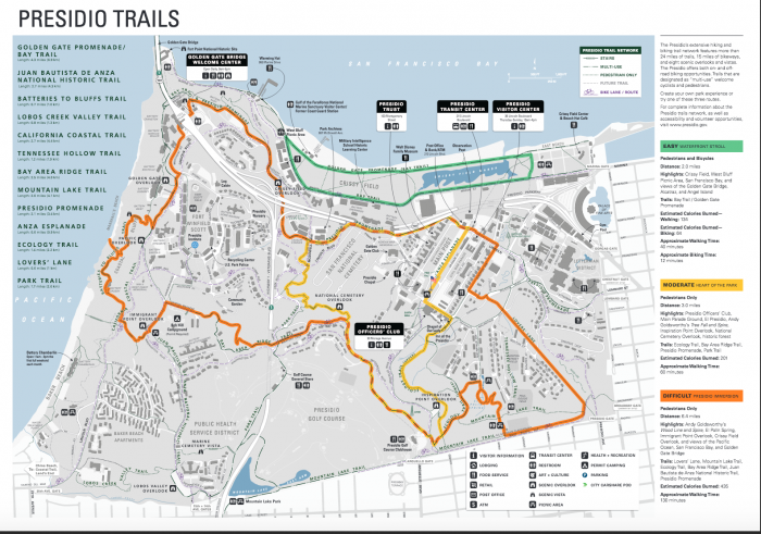 presidio-trail-map