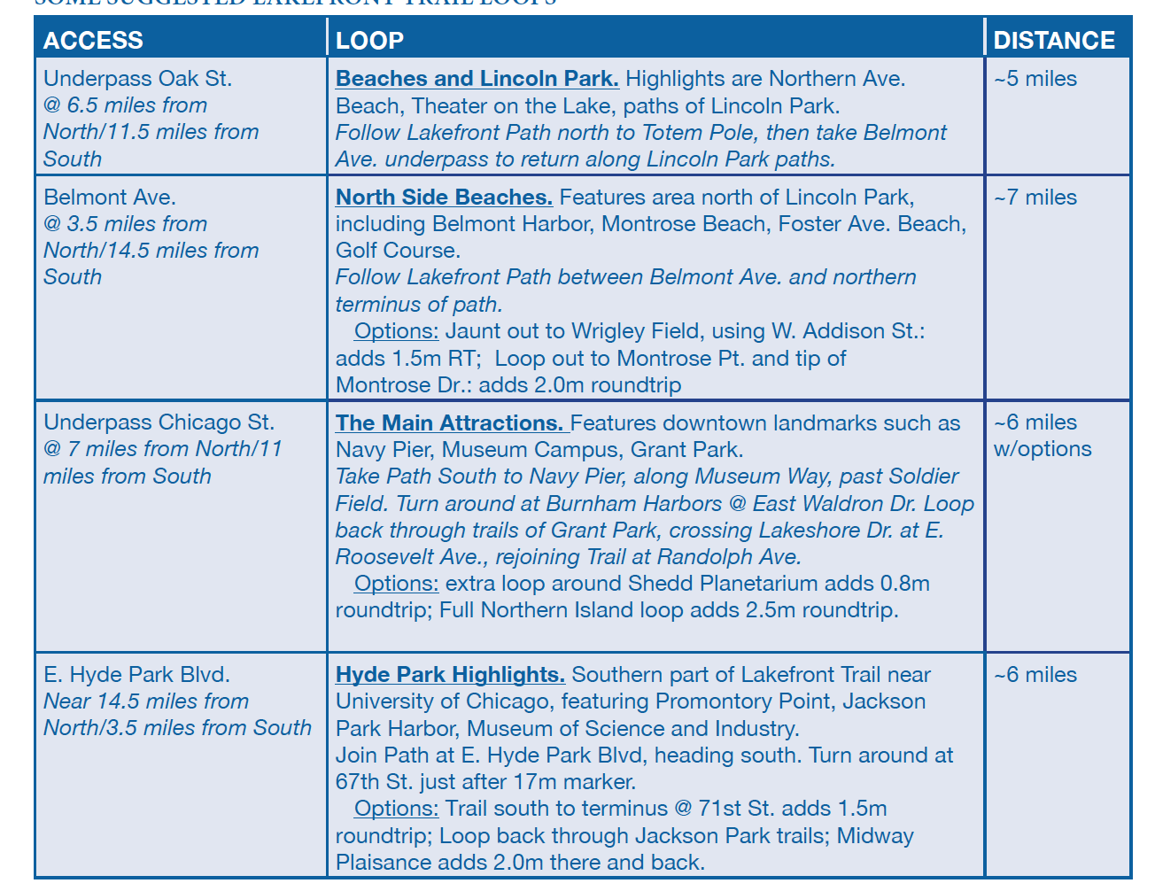Map Of Chicago Attractions Tripomaticcom Places To Visit  Best - Chicago highlights map