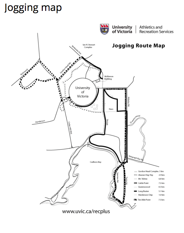 Uvic JoggingMap: Click to enlarge